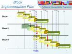 block implementation plan