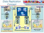 data replication concept