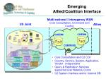 emerging allied coalition interface