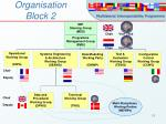 organisation block 2