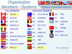 organisation members systems