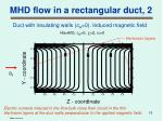 mhd flow in a rectangular duct 2