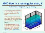 mhd flow in a rectangular duct 3
