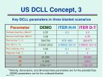 us dcll concept 3