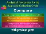 analytical procedures for the sales and collection cycle13