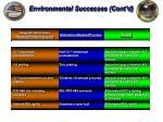 environmental successes cont d