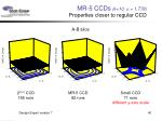 mr 5 ccds k 10 a 1 778 properties closer to regular ccd