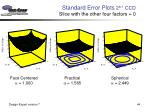 standard error plots 2 6 1 ccd slice with the other four factors 0