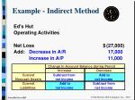 example indirect method29