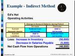 example indirect method31