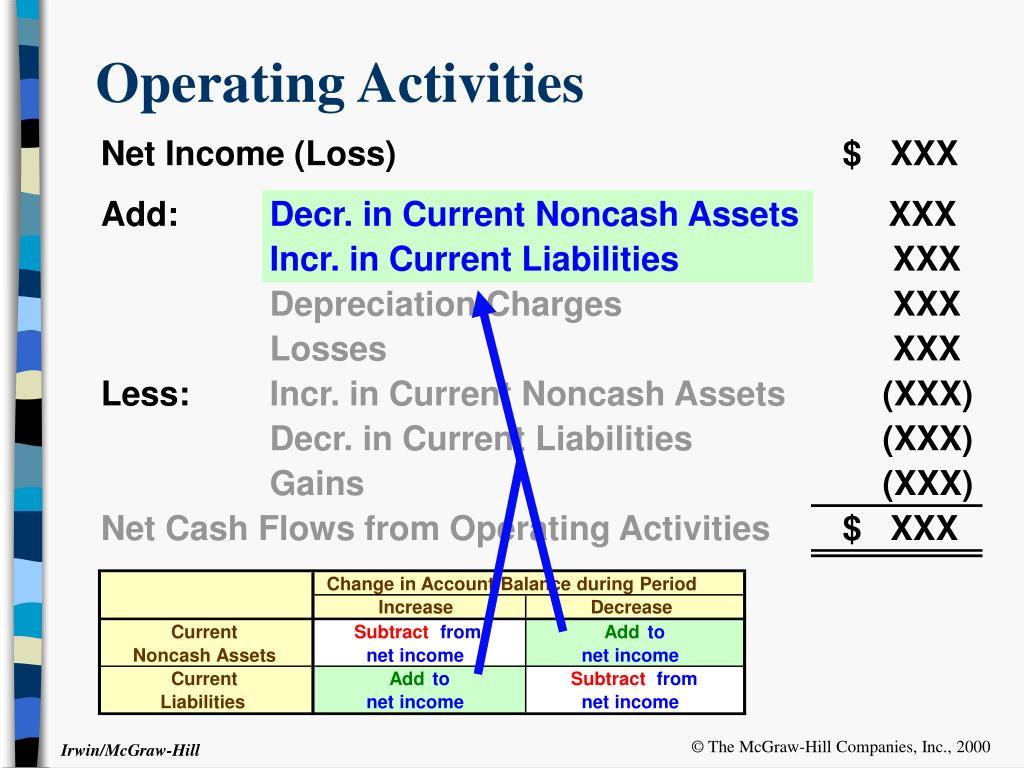 Net Income (Loss)