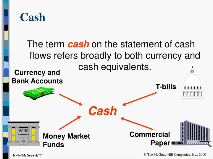 Currency and Bank Accounts