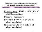 what percent of children don t respond adequately to quality intervention
