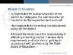 board of trustees15