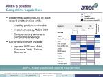 amec s position competitive capabilities