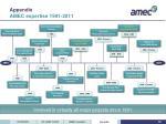 appendix amec expertise 1991 2011