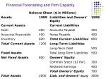 financial forecasting and firm capacity