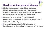short term financing strategies