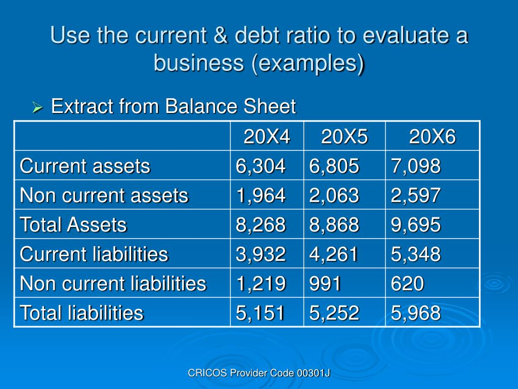 Use the current & debt ratio to evaluate a business (examples)
