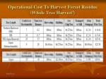 operational cost to harvest forest residue whole tree harvest 1