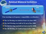 related bilateral activities