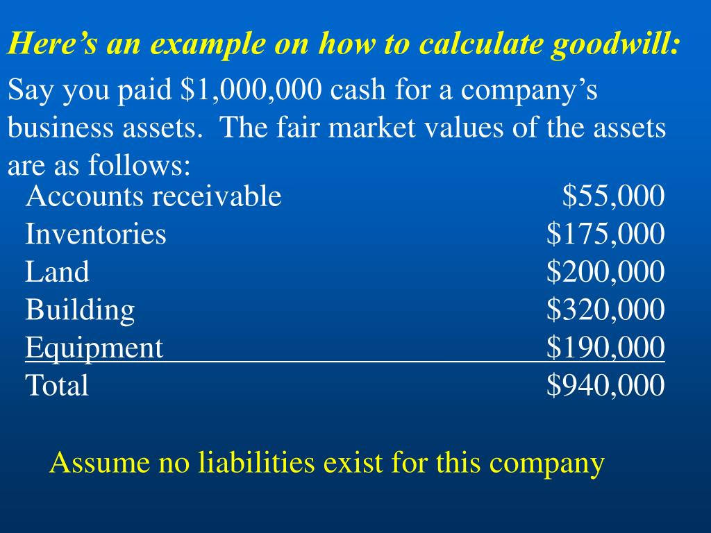 Here's an example on how to calculate goodwill: