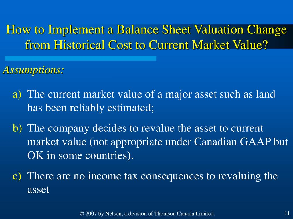 How to Implement a Balance Sheet Valuation Change from Historical Cost to Current Market Value?