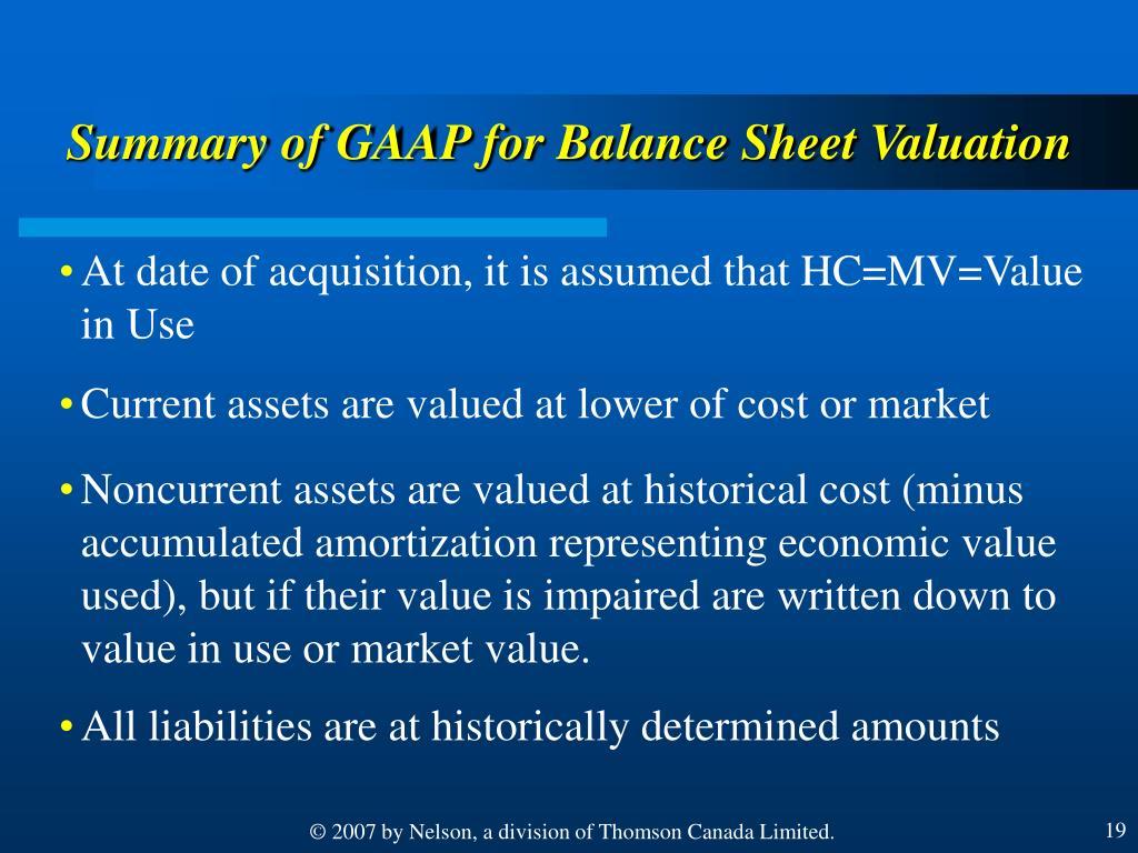 Summary of GAAP for Balance Sheet Valuation