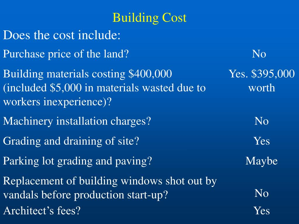 Building Cost
