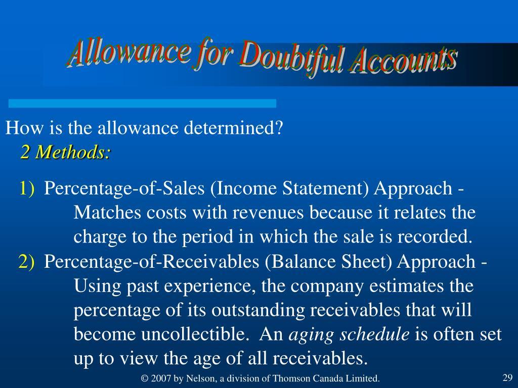 Allowance for Doubtful Accounts