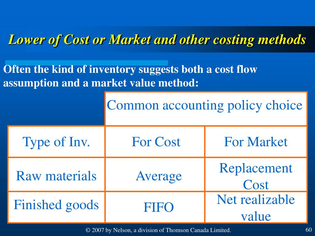 Lower of Cost or Market and other costing methods