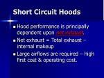 short circuit hoods