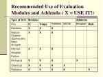 recommended use of evaluation modules and addenda x use it