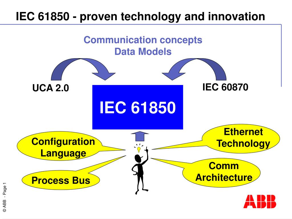 iec 61850 proven technology and innovation l.