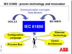 iec 61850 proven technology and innovation