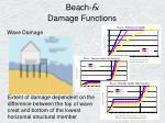 beach fx damage functions