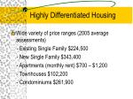 highly differentiated housing18