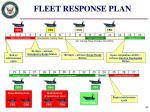 fleet response plan