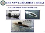 the new submarine threat