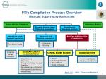 fsis compilation process overview mexican supervisory authorities