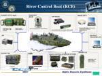 river control boat rcb