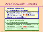 aging of accounts receivable43