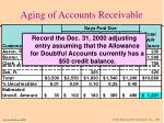 aging of accounts receivable48