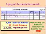 aging of accounts receivable49