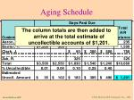 aging schedule47