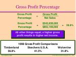 gross profit percentage21