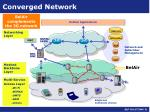 converged network