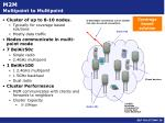 m2m multipoint to multipoint