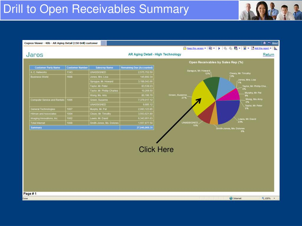 Drill to Open Receivables Summary