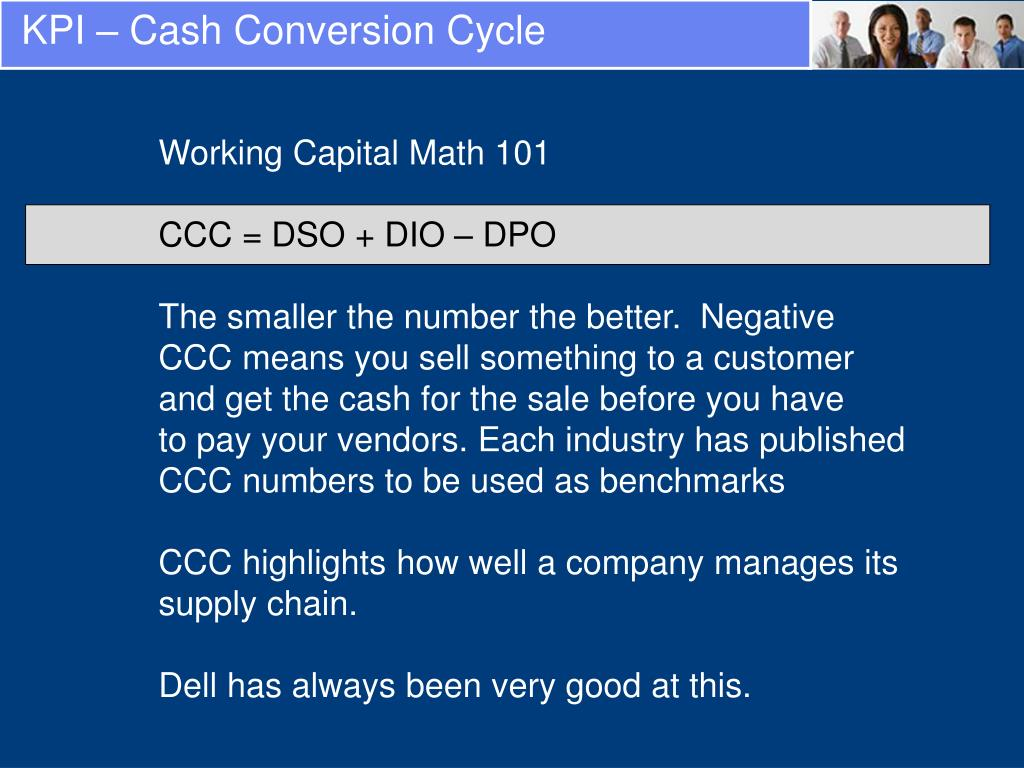 KPI – Cash Conversion Cycle